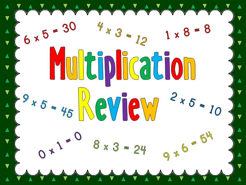 Multiplication Jeopardy Review Game